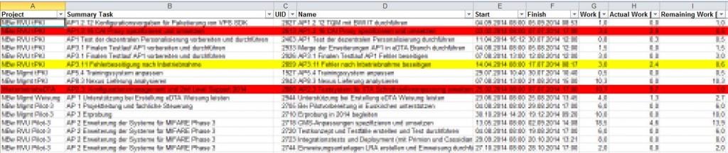 Microsoft Excel - Timesheet-2014-28-foo